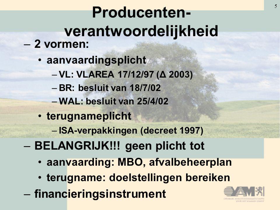 5 Producenten- verantwoordelijkheid –2 vormen: aanvaardingsplicht –VL: VLAREA 17/12/97 (Δ 2003) –BR: besluit van 18/7/02 –WAL: besluit van 25/4/02 ter