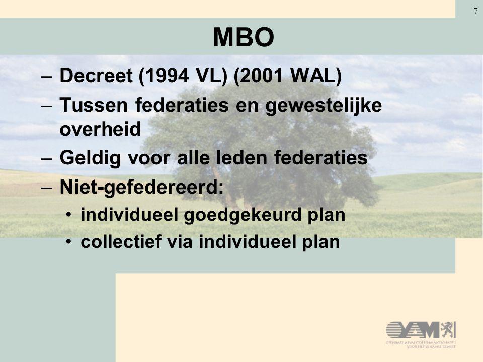 7 MBO –Decreet (1994 VL) (2001 WAL) –Tussen federaties en gewestelijke overheid –Geldig voor alle leden federaties –Niet-gefedereerd: individueel goed