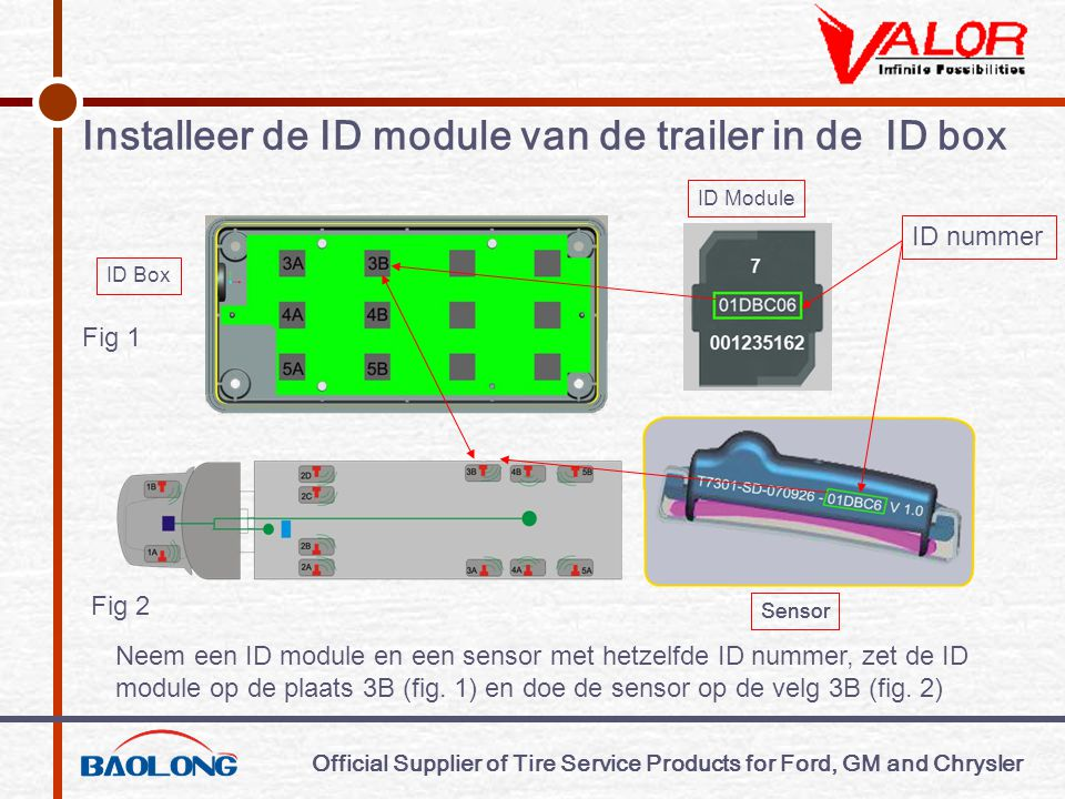 Official Supplier of Tire Service Products for Ford, GM and Chrysler Sensor ID Box ID nummer Installeer de ID module van de trailer in de ID box Neem een ID module en een sensor met hetzelfde ID nummer, zet de ID module op de plaats 3B (fig.