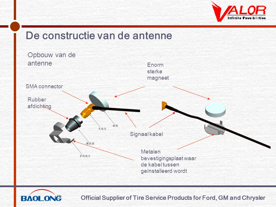 Official Supplier of Tire Service Products for Ford, GM and Chrysler Structure drawing of the capula to fix signal line Opbouw van de antenne Enorm sterke magneet Signaal kabel Rubber afdichting SMA connector Metalen bevestigingsplaat waar de kabel tussen geïnstalleerd wordt De constructie van de antenne