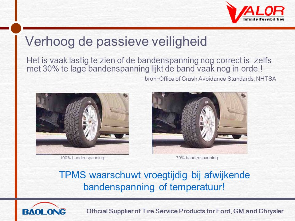 Official Supplier of Tire Service Products for Ford, GM and Chrysler Het is vaak lastig te zien of de bandenspanning nog correct is: zelfs met 30% te lage bandenspanning lijkt de band vaak nog in orde..