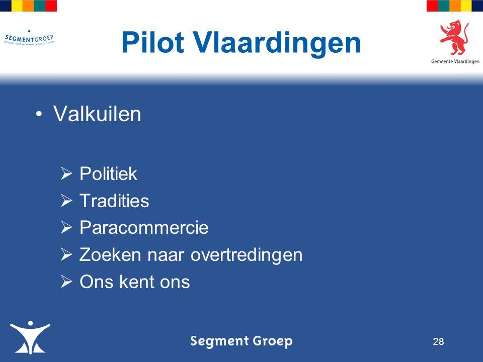 Pilot Vlaardingen Valkuilen  Politiek  Tradities  Paracommercie  Zoeken naar overtredingen  Ons kent ons 28