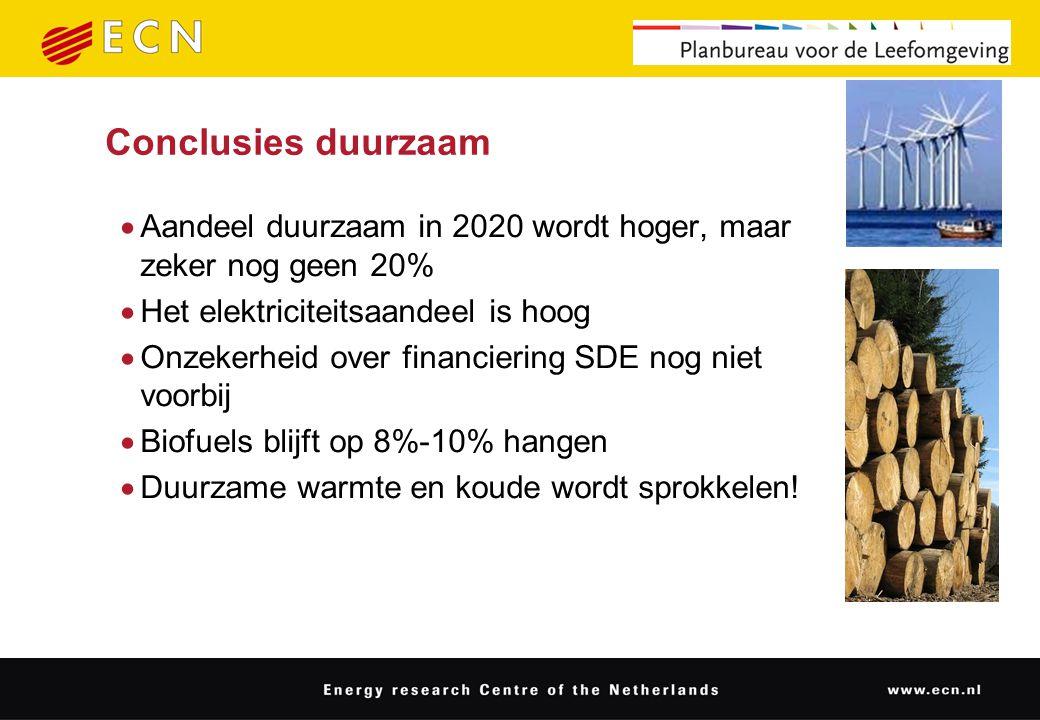Conclusies duurzaam  Aandeel duurzaam in 2020 wordt hoger, maar zeker nog geen 20%  Het elektriciteitsaandeel is hoog  Onzekerheid over financiering SDE nog niet voorbij  Biofuels blijft op 8%-10% hangen  Duurzame warmte en koude wordt sprokkelen!