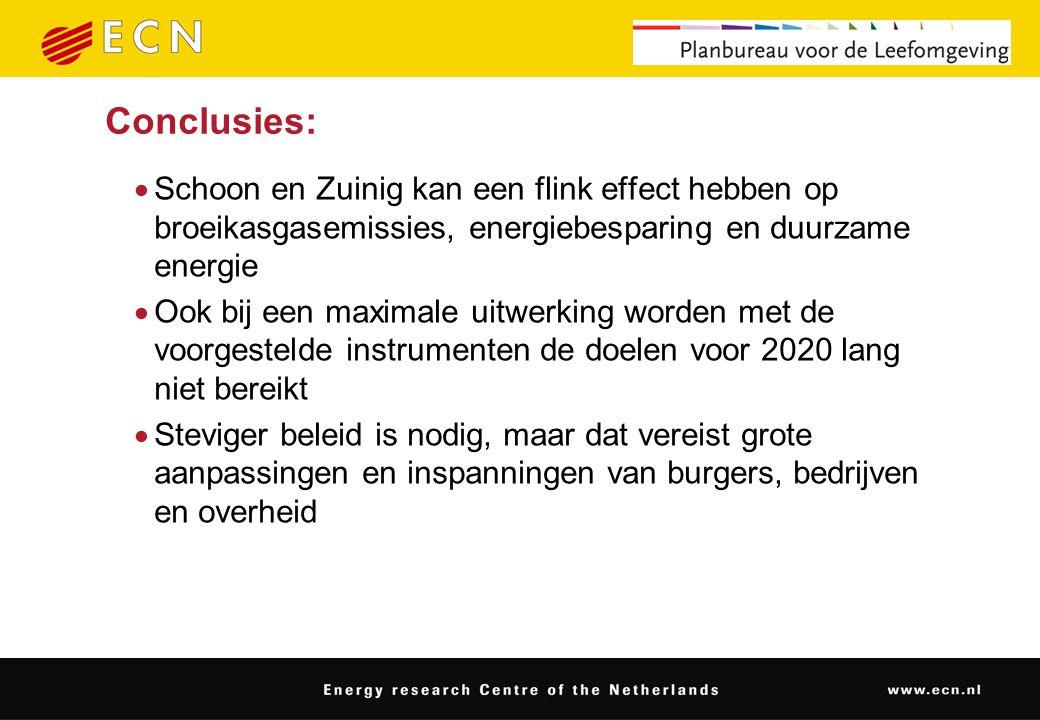 Conclusies:  Schoon en Zuinig kan een flink effect hebben op broeikasgasemissies, energiebesparing en duurzame energie  Ook bij een maximale uitwerking worden met de voorgestelde instrumenten de doelen voor 2020 lang niet bereikt  Steviger beleid is nodig, maar dat vereist grote aanpassingen en inspanningen van burgers, bedrijven en overheid