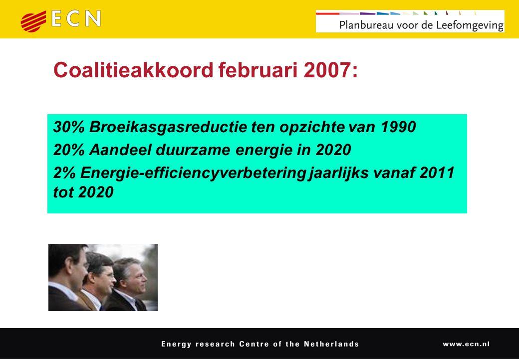Coalitieakkoord februari 2007: 30% Broeikasgasreductie ten opzichte van 1990 20% Aandeel duurzame energie in 2020 2% Energie-efficiencyverbetering jaarlijks vanaf 2011 tot 2020