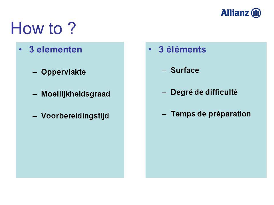 3 elementen –Oppervlakte –Moeilijkheidsgraad –Voorbereidingstijd 3 éléments –Surface –Degré de difficulté –Temps de préparation How to ?