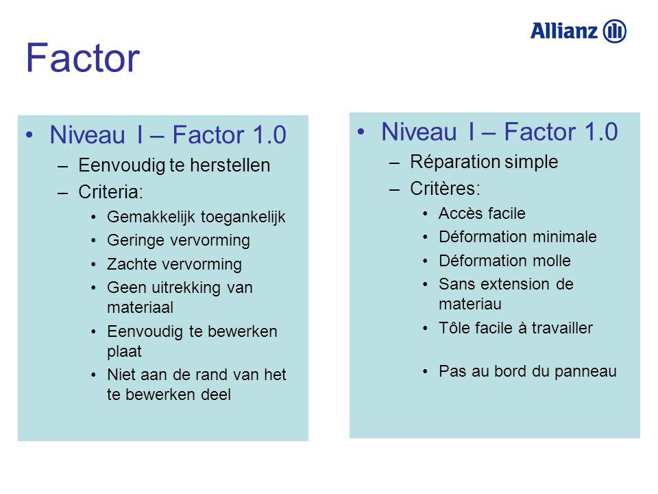 Niveau I – Factor 1.0 –Eenvoudig te herstellen –Criteria: Gemakkelijk toegankelijk Geringe vervorming Zachte vervorming Geen uitrekking van materiaal
