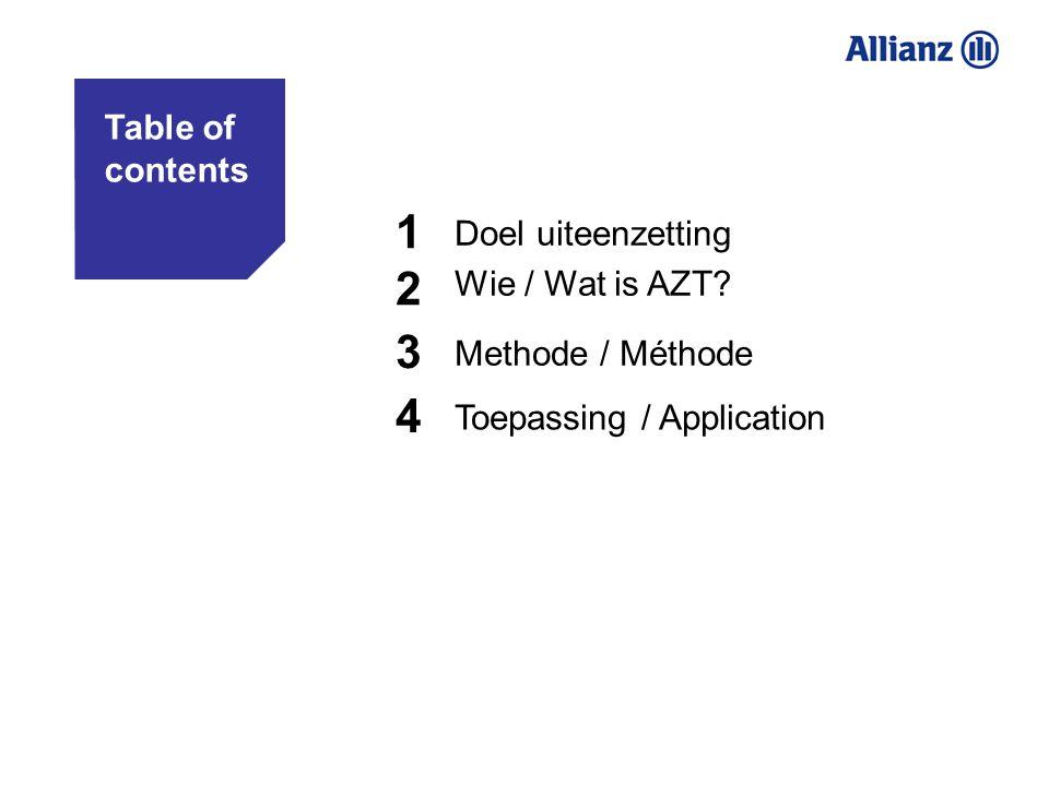 Table of contents 1212 Doel uiteenzetting Wie / Wat is AZT? 3 Methode / Méthode 4 Toepassing / Application