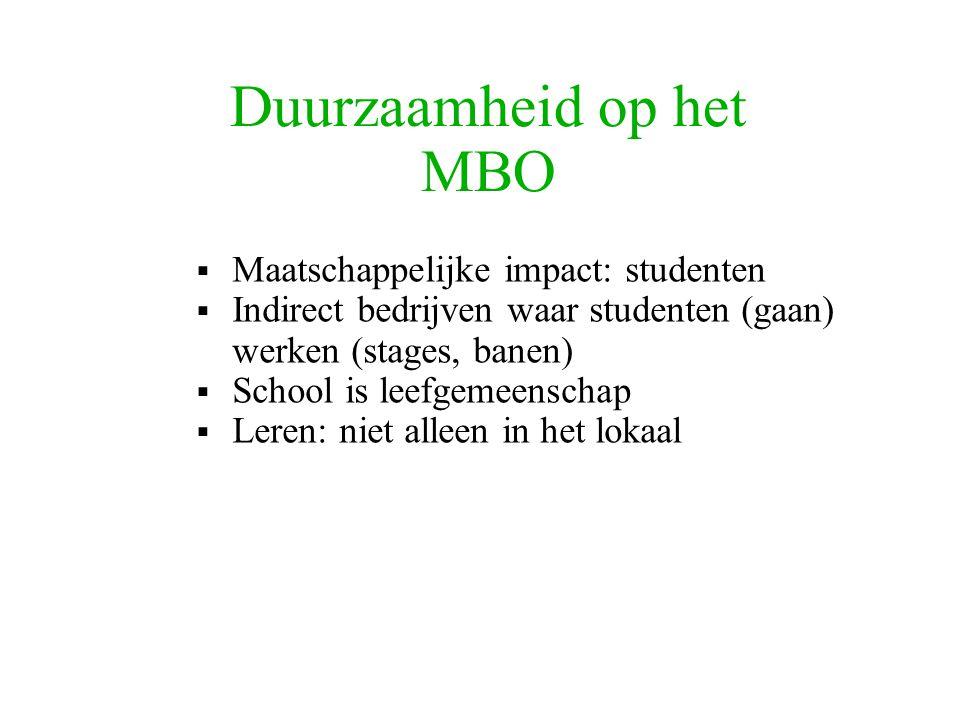 Duurzaamheid op het MBO  Maatschappelijke impact: studenten  Indirect bedrijven waar studenten (gaan) werken (stages, banen)  School is leefgemeenschap  Leren: niet alleen in het lokaal
