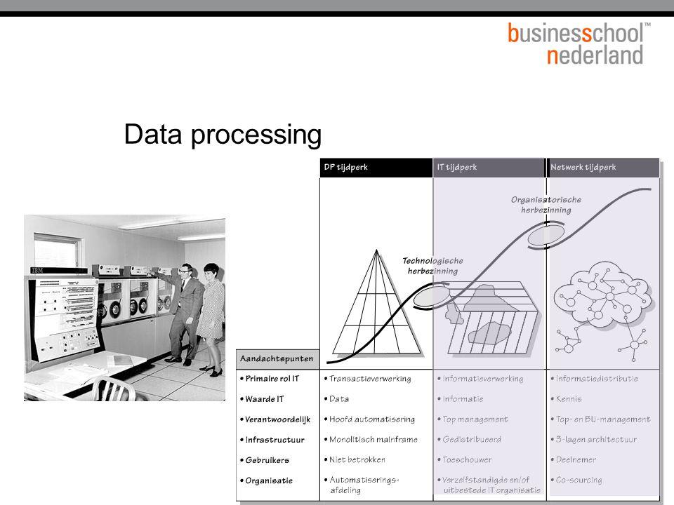 12 Data processing