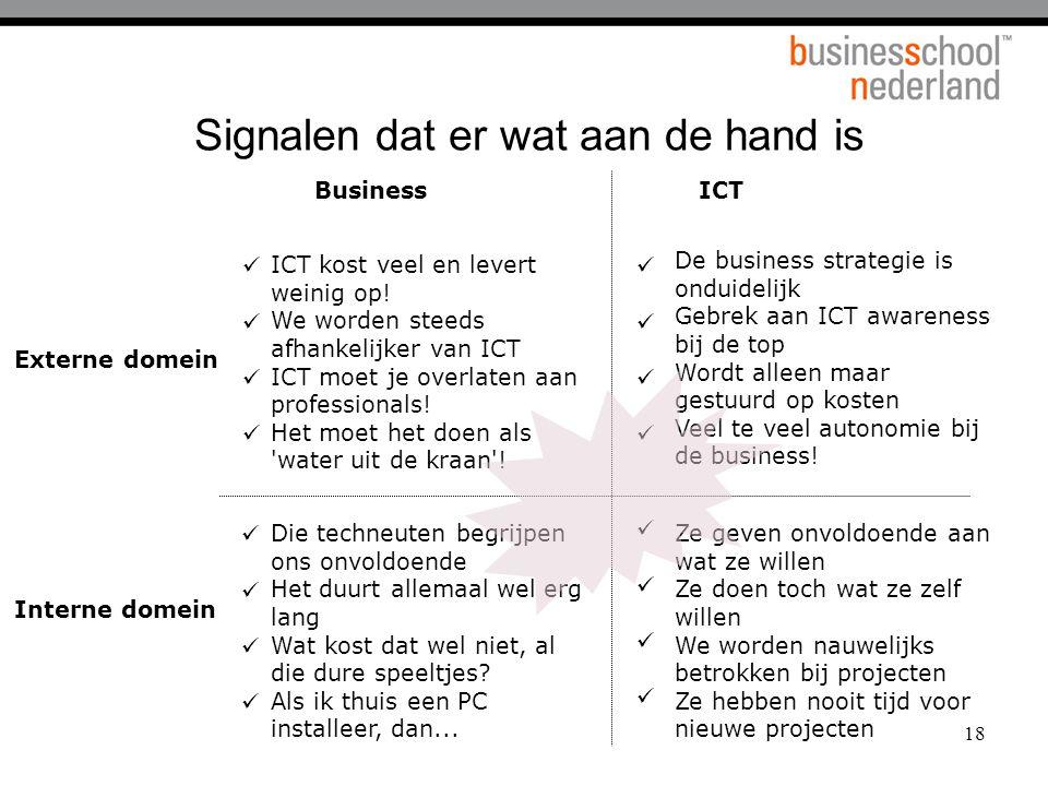 18 Signalen dat er wat aan de hand is Interne domein Externe domein BusinessICT ICT kost veel en levert weinig op! We worden steeds afhankelijker van