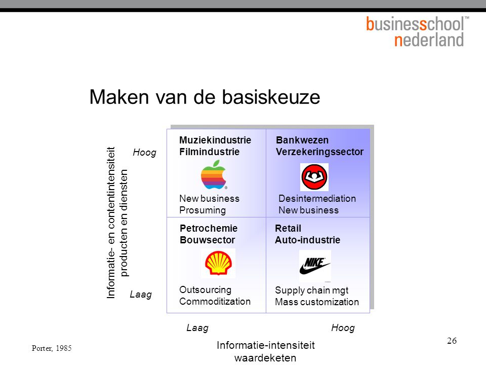 26 Maken van de basiskeuze Informatie- en contentintensiteit producten en diensten Informatie-intensiteit waardeketen Hoog Laag Hoog Porter, 1985 Muziekindustrie Filmindustrie Bankwezen Verzekeringssector Retail Auto-industrie Petrochemie Bouwsector Supply chain mgt Mass customization Desintermediation New business Prosuming Outsourcing Commoditization