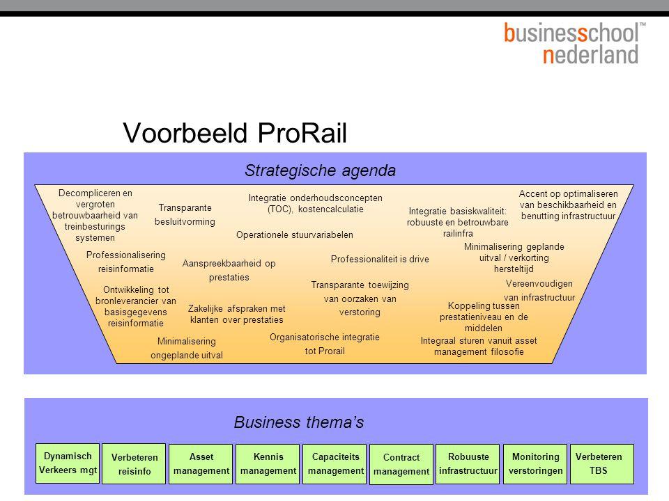 28 Voorbeeld ProRail Capaciteits management Monitoring verstoringen Verbeteren reisinfo Asset management Kennis management Contract management Robuust