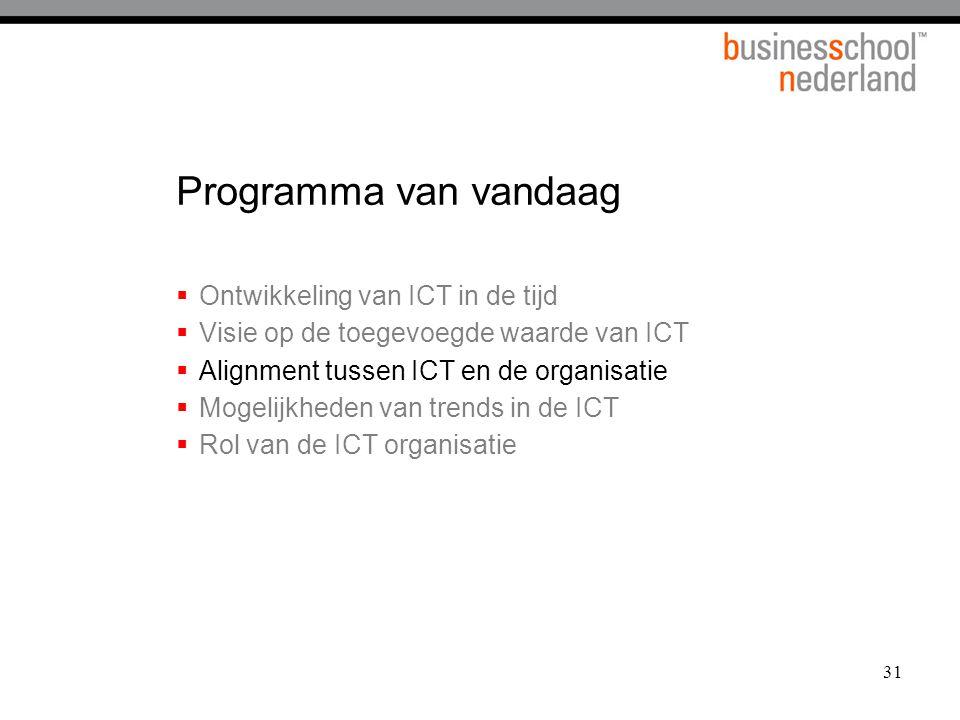 31 Programma van vandaag  Ontwikkeling van ICT in de tijd  Visie op de toegevoegde waarde van ICT  Alignment tussen ICT en de organisatie  Mogelij