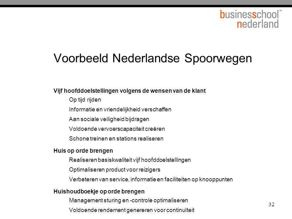 32 Voorbeeld Nederlandse Spoorwegen Vijf hoofddoelstellingen volgens de wensen van de klant Op tijd rijden Informatie en vriendelijkheid verschaffen A