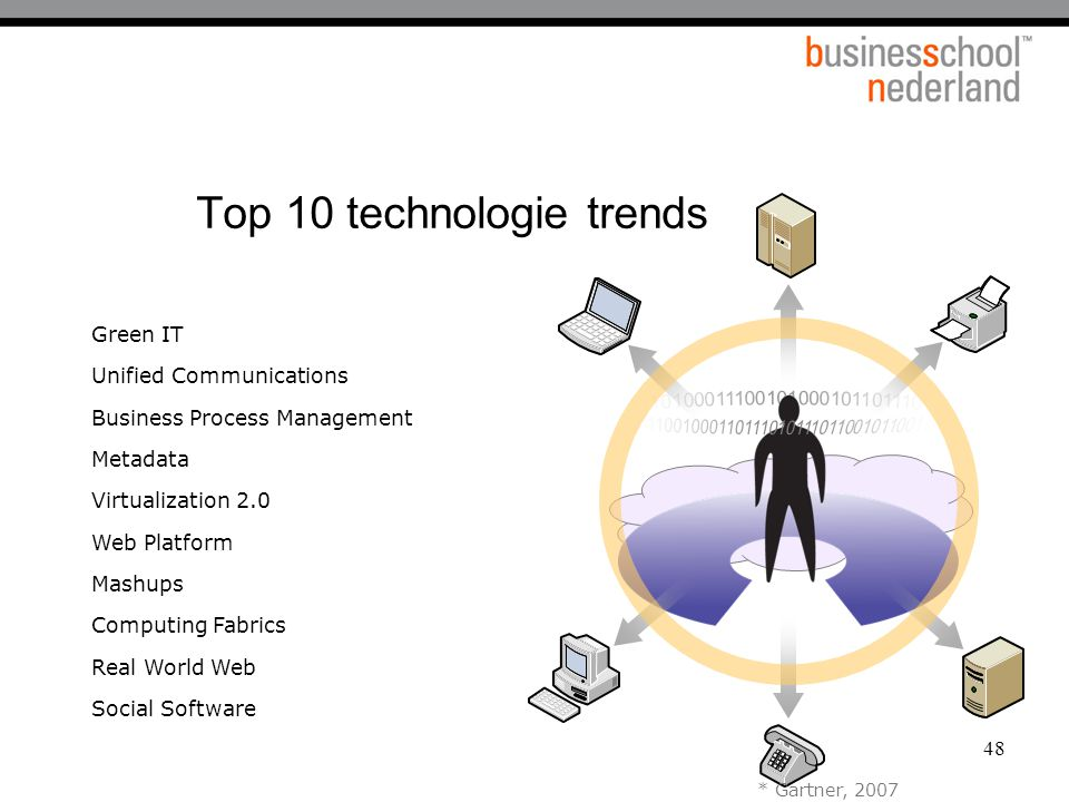 48 Top 10 technologie trends Green IT Unified Communications Business Process Management Metadata Virtualization 2.0 Web Platform Mashups Computing Fabrics Real World Web Social Software * Gartner, 2007