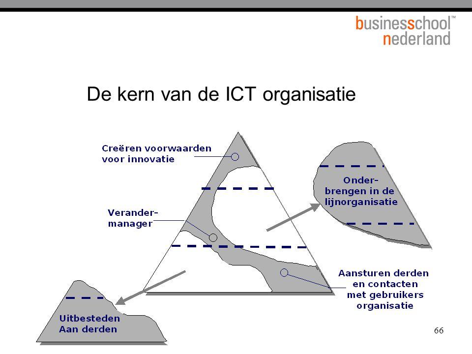 66 De kern van de ICT organisatie