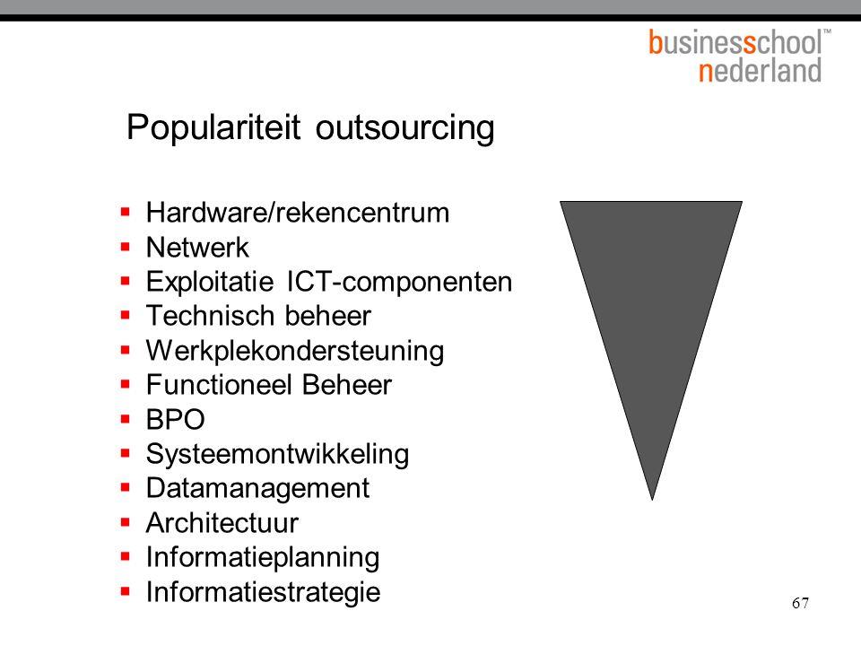 67 Populariteit outsourcing  Hardware/rekencentrum  Netwerk  Exploitatie ICT-componenten  Technisch beheer  Werkplekondersteuning  Functioneel B