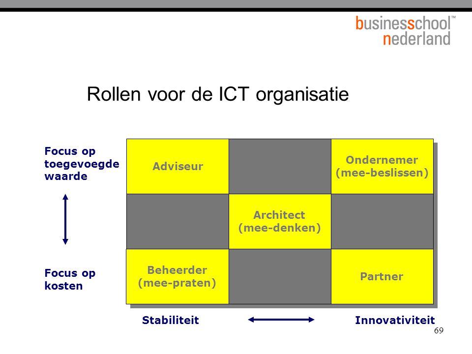 69 Rollen voor de ICT organisatie Focus op toegevoegde waarde Focus op kosten StabiliteitInnovativiteit Adviseur Architect (mee-denken) Beheerder (mee