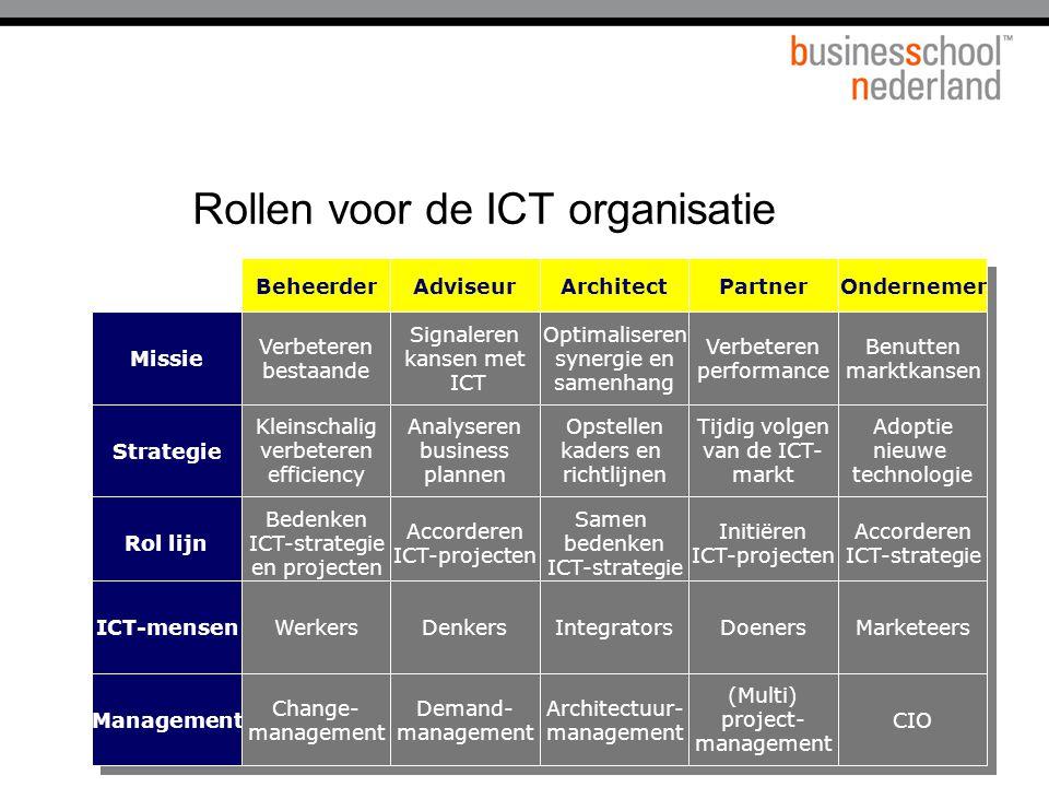 70 Rollen voor de ICT organisatie BeheerderAdviseurArchitectPartnerOndernemer Missie Strategie Rol lijn ICT-mensen Management Verbeteren bestaande Sig