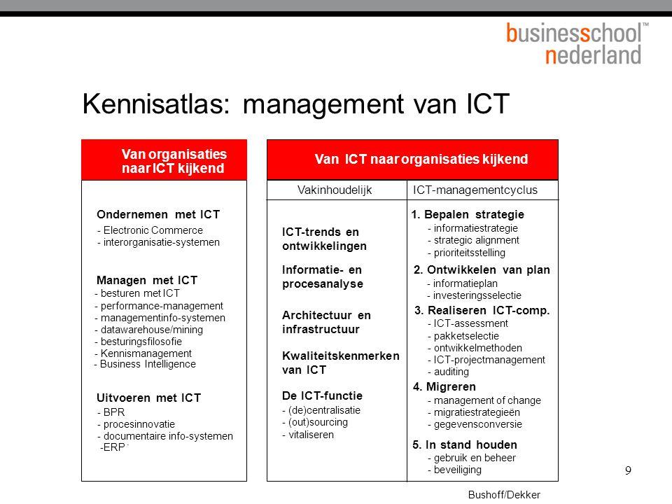 9 Kennisatlas: management van ICT Van organisaties naar ICT kijkend Van ICT naar organisaties kijkend Ondernemen met ICT Uitvoeren met ICT Managen met