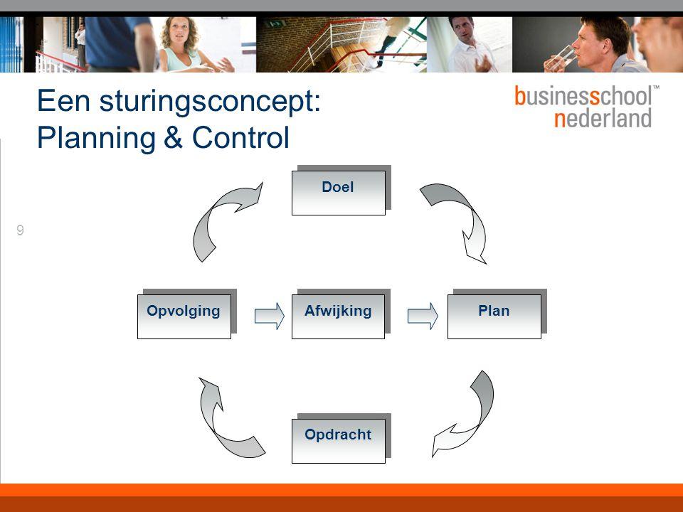 9 Een sturingsconcept: Planning & Control Doel Plan Opdracht Opvolging Afwijking