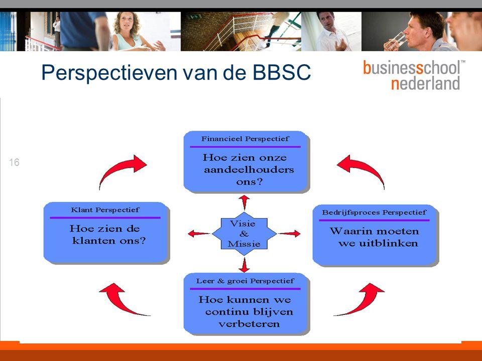16 Perspectieven van de BBSC