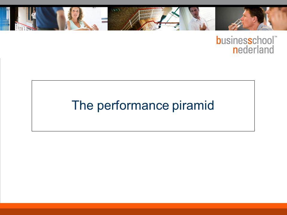 The performance piramid