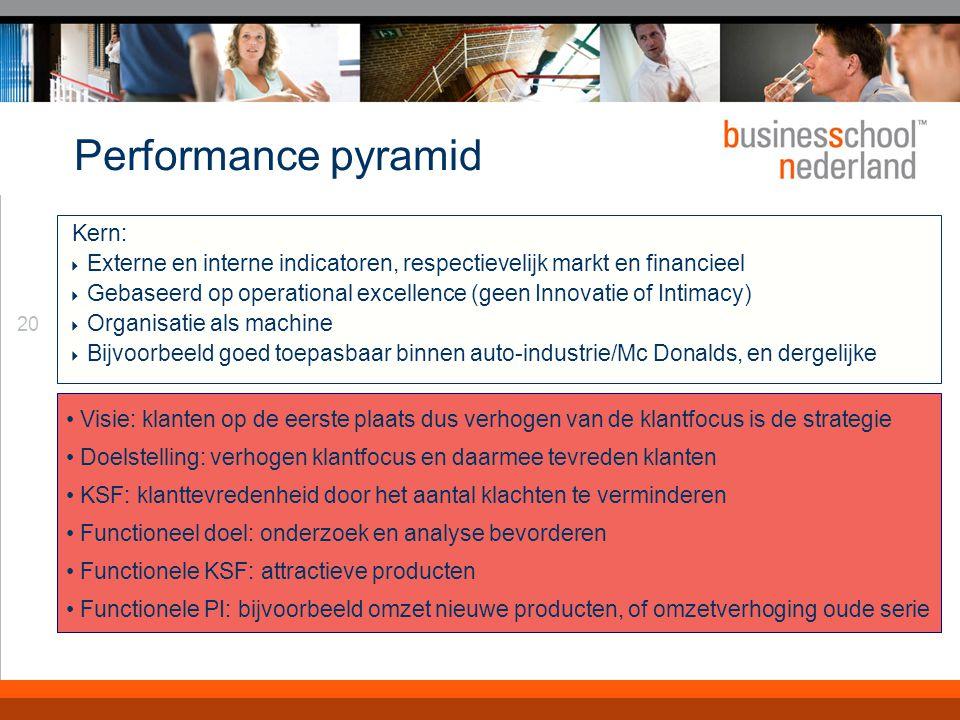 20 Performance pyramid Kern:  Externe en interne indicatoren, respectievelijk markt en financieel  Gebaseerd op operational excellence (geen Innovat