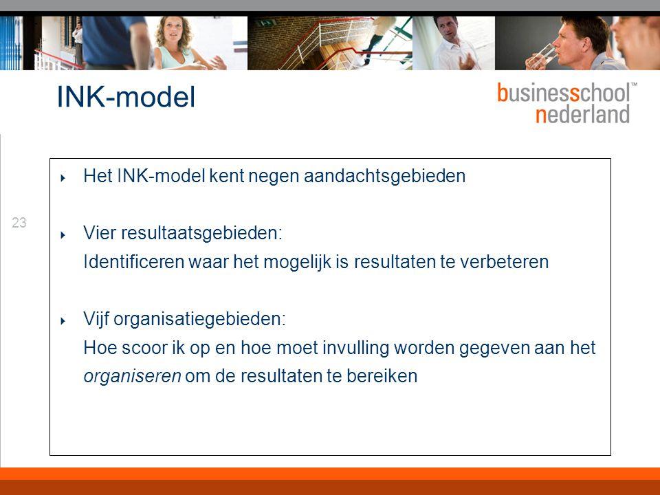 23 INK-model  Het INK-model kent negen aandachtsgebieden  Vier resultaatsgebieden: Identificeren waar het mogelijk is resultaten te verbeteren  Vij