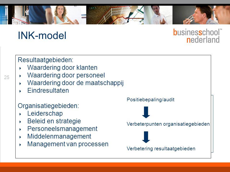 25 INK-model Resultaatgebieden:  Waardering door klanten  Waardering door personeel  Waardering door de maatschappij  Eindresultaten Organisatiege