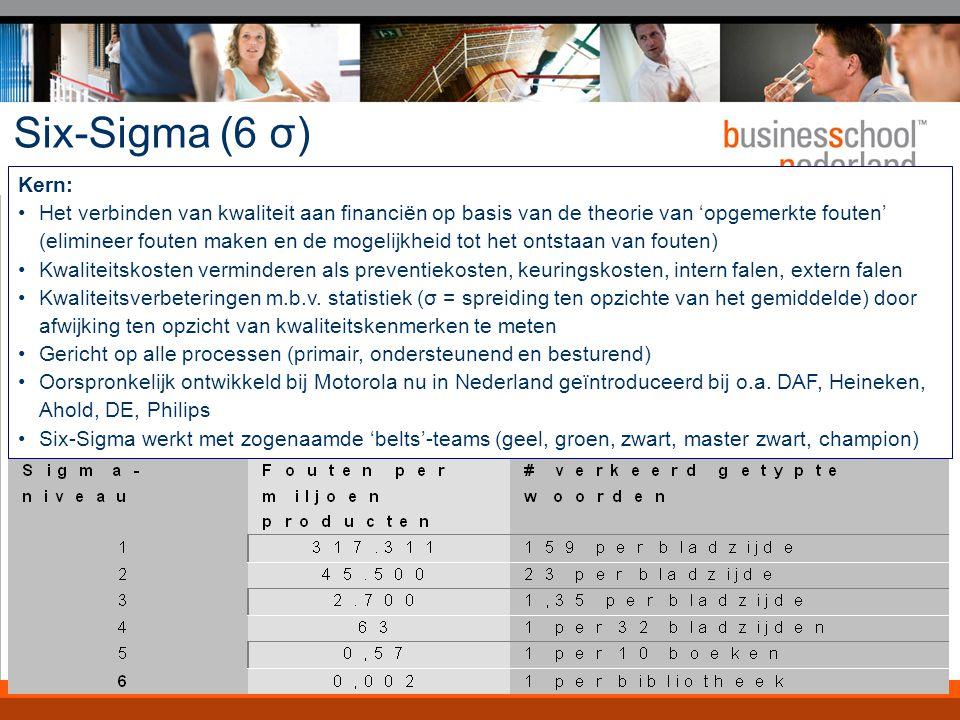 28 Six-Sigma (6 σ) Kern: Het verbinden van kwaliteit aan financiën op basis van de theorie van 'opgemerkte fouten' (elimineer fouten maken en de mogel