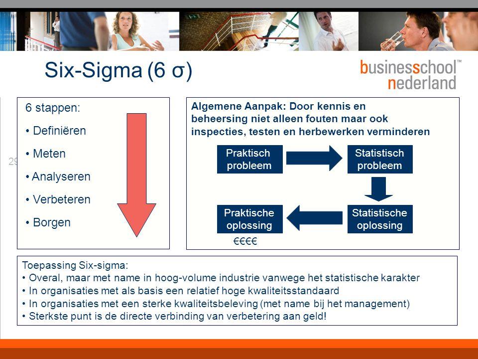 29 Six-Sigma (6 σ) 6 stappen: Definiëren Meten Analyseren Verbeteren Borgen Algemene Aanpak: Door kennis en beheersing niet alleen fouten maar ook ins