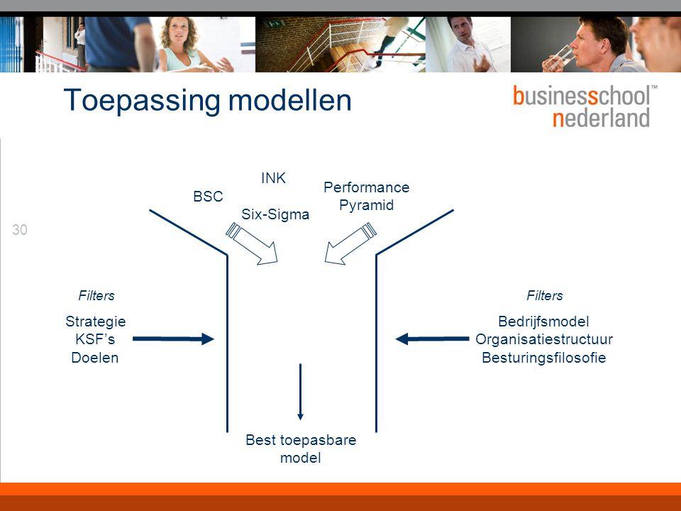 30 Toepassing modellen BSC INK Six-Sigma Performance Pyramid Strategie KSF's Doelen Bedrijfsmodel Organisatiestructuur Besturingsfilosofie Filters Bes