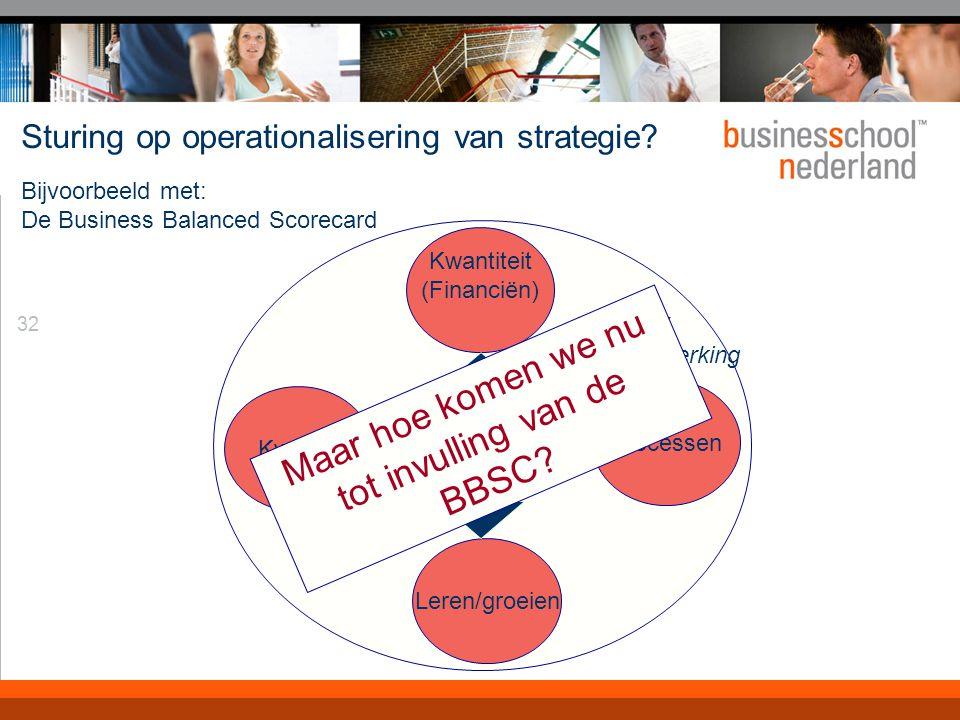 32 Sturing op operationalisering van strategie? Kwantiteit (Financiën) Processen Kwaliteit Leren/groeien Klanten / Marktbewerking KSF'en Bijvoorbeeld