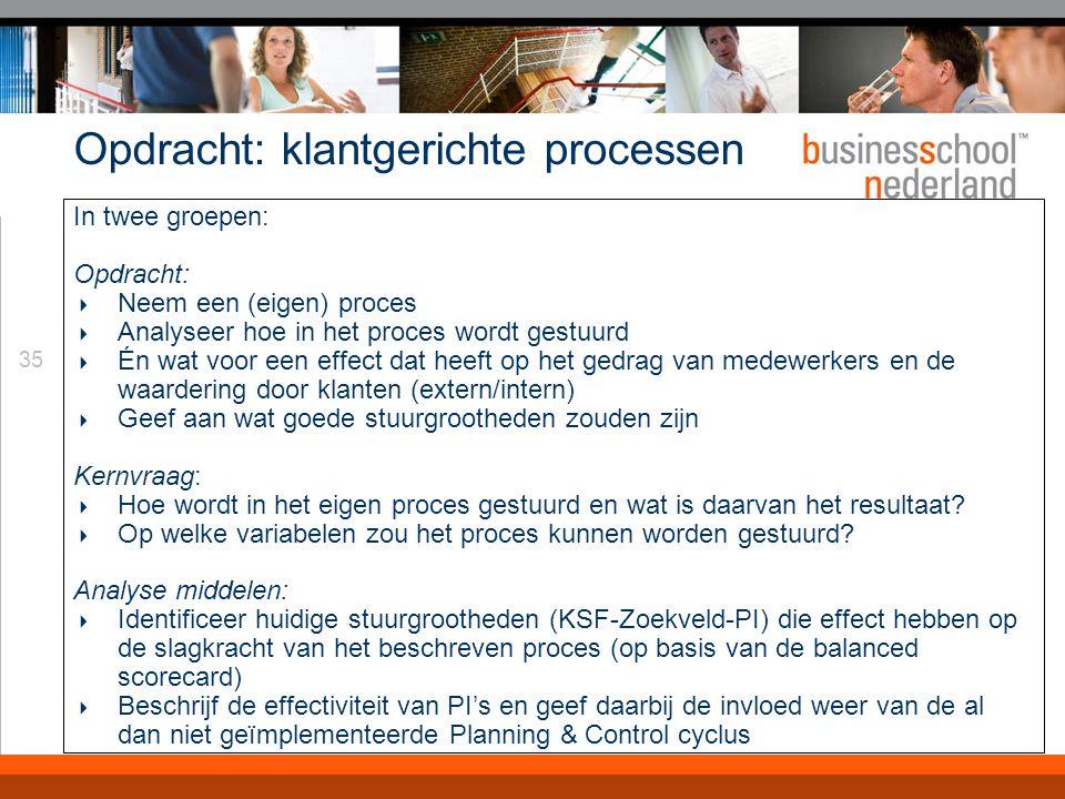 35 Opdracht: klantgerichte processen In twee groepen: Opdracht:  Neem een (eigen) proces  Analyseer hoe in het proces wordt gestuurd  Én wat voor e