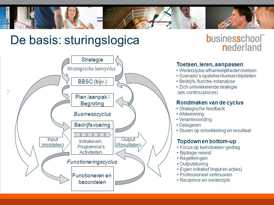 7 De basis: sturingslogica Toetsen, leren, aanpassen Wederzijdse afhankelijkheden toetsen Scenario's opstellen/toetsen/bijstellen Bedrijfs-/functie-/r