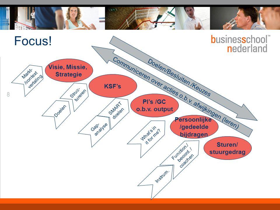 8 Focus! Visie, Missie, Strategie KSF's PI's /GC o.b.v. output Persoonlijke /gedeelde bijdragen Sturen/ stuurgedrag Gap- analyse Markt- /context verta