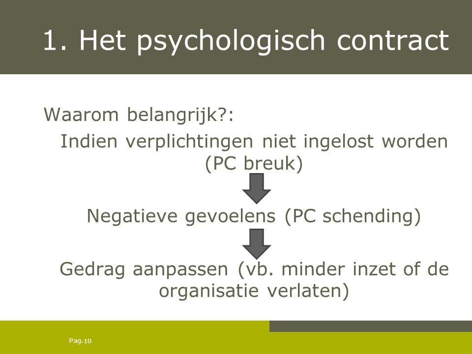 Pag. 1. Het psychologisch contract Waarom belangrijk?: Indien verplichtingen niet ingelost worden (PC breuk) Negatieve gevoelens (PC schending) Gedrag