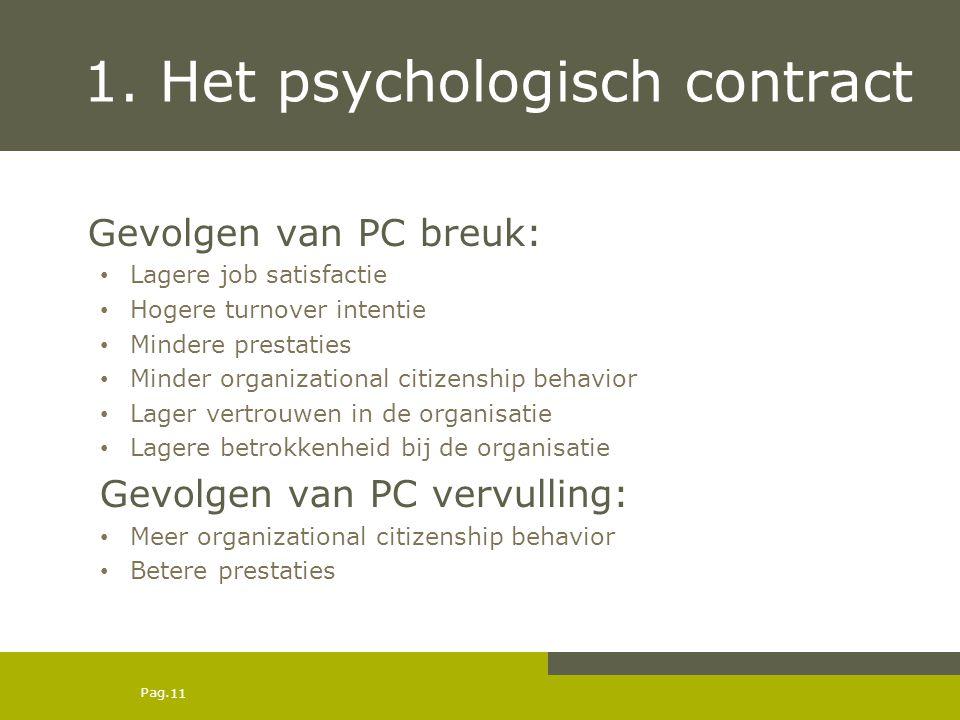 Pag. 1. Het psychologisch contract Gevolgen van PC breuk: Lagere job satisfactie Hogere turnover intentie Mindere prestaties Minder organizational cit