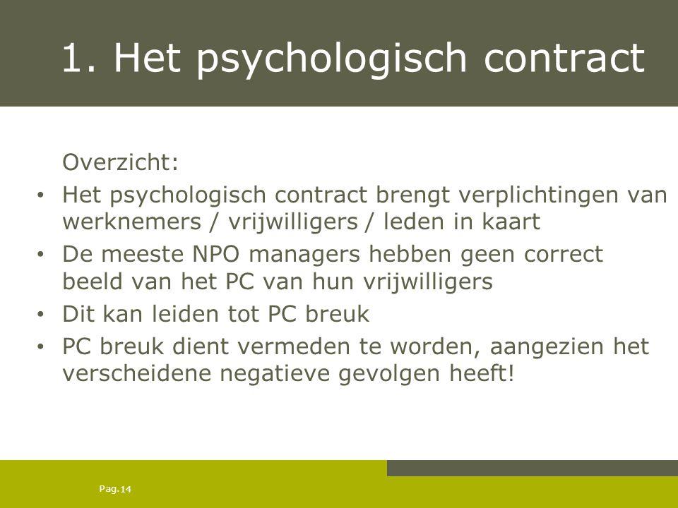 Pag. 1. Het psychologisch contract Overzicht: Het psychologisch contract brengt verplichtingen van werknemers / vrijwilligers / leden in kaart De mees