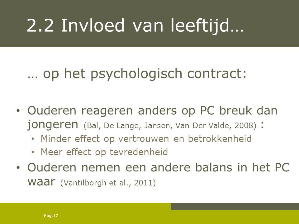 Pag. 2.2 Invloed van leeftijd… … op het psychologisch contract: Ouderen reageren anders op PC breuk dan jongeren (Bal, De Lange, Jansen, Van Der Valde