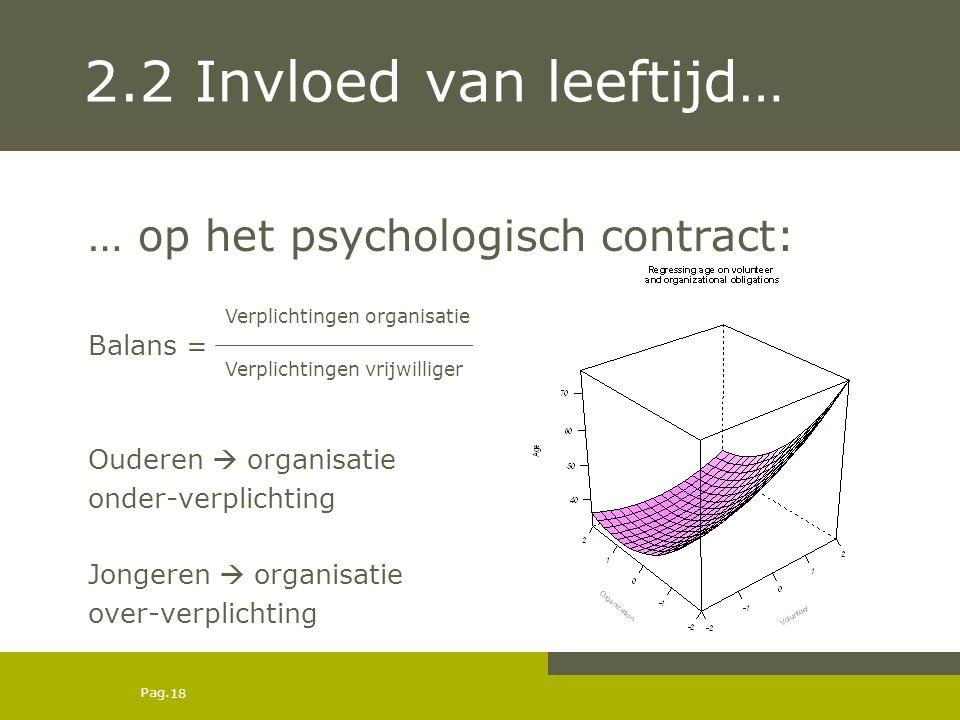 Pag. 2.2 Invloed van leeftijd… … op het psychologisch contract: Balans = Ouderen  organisatie onder-verplichting Jongeren  organisatie over-verplich