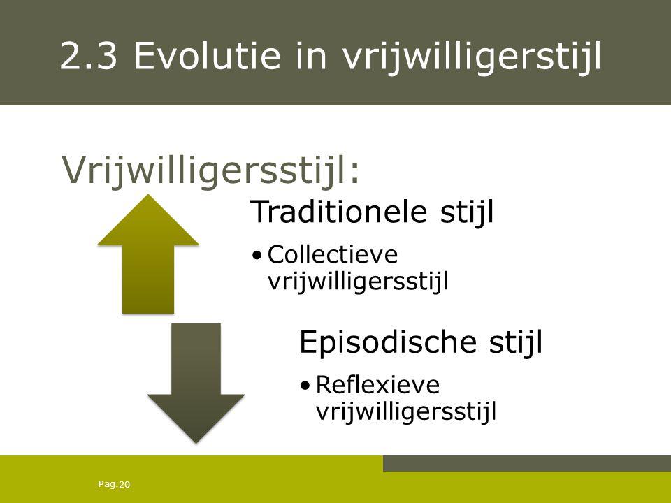 Pag. 2.3 Evolutie in vrijwilligerstijl Vrijwilligersstijl: Traditionele stijl Collectieve vrijwilligersstijl Episodische stijl Reflexieve vrijwilliger