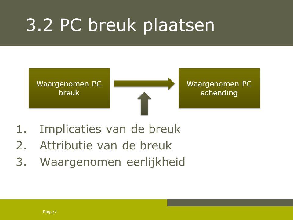 Pag. 3.2 PC breuk plaatsen 1.Implicaties van de breuk 2.Attributie van de breuk 3.Waargenomen eerlijkheid Waargenomen PC breuk Waargenomen PC schendin