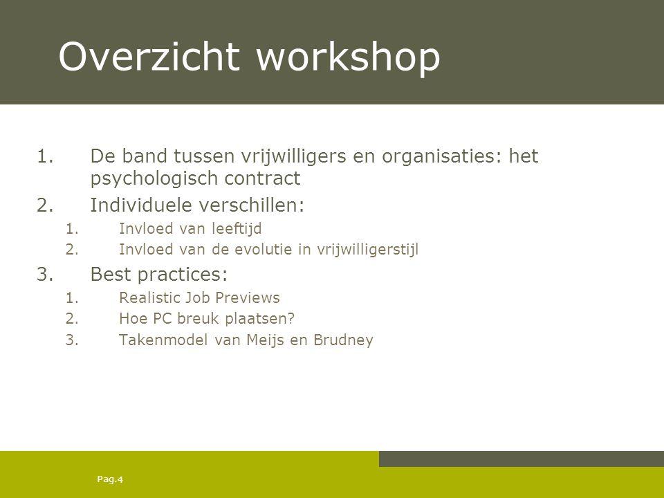 Pag. Overzicht workshop 1.De band tussen vrijwilligers en organisaties: het psychologisch contract 2.Individuele verschillen: 1.Invloed van leeftijd 2