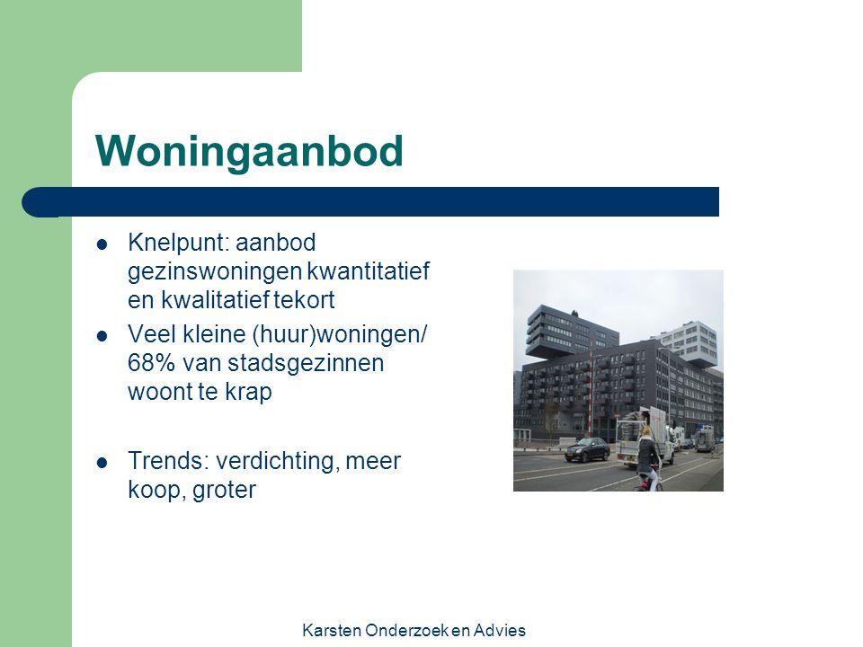 Karsten Onderzoek en Advies Woningaanbod Knelpunt: aanbod gezinswoningen kwantitatief en kwalitatief tekort Veel kleine (huur)woningen/ 68% van stadsg