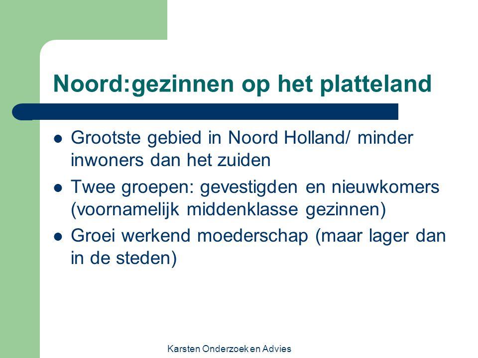 Karsten Onderzoek en Advies Noord:gezinnen op het platteland Grootste gebied in Noord Holland/ minder inwoners dan het zuiden Twee groepen: gevestigde