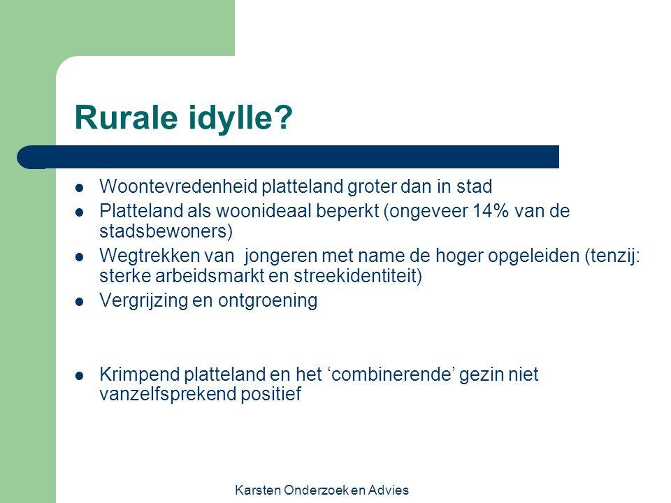 Karsten Onderzoek en Advies Rurale idylle? Woontevredenheid platteland groter dan in stad Platteland als woonideaal beperkt (ongeveer 14% van de stads