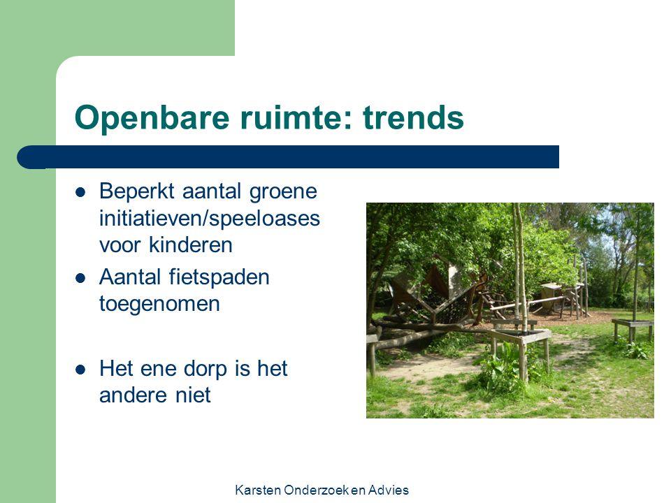 Karsten Onderzoek en Advies Openbare ruimte: trends Beperkt aantal groene initiatieven/speeloases voor kinderen Aantal fietspaden toegenomen Het ene d